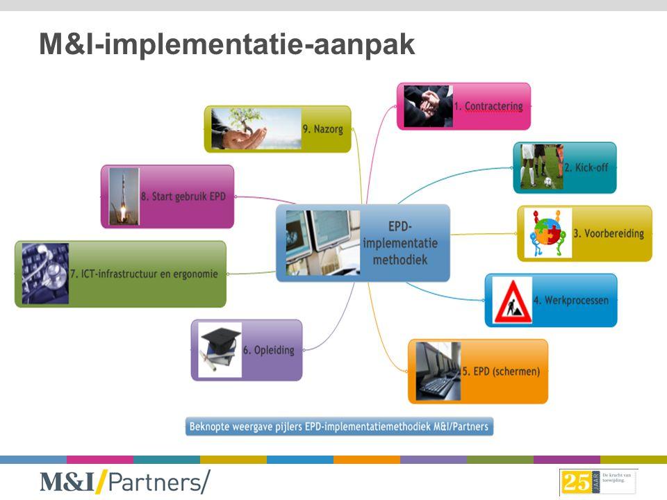 M&I-implementatie-aanpak