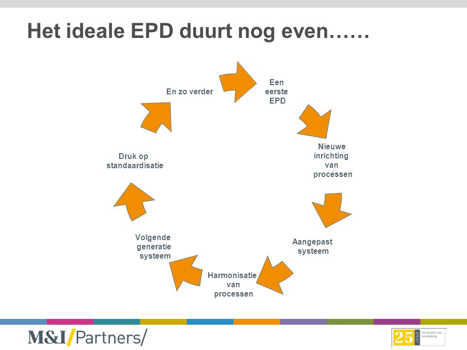 Het ideale EPD duurt nog even……