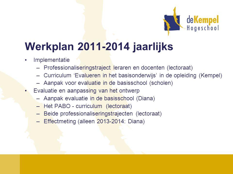 Werkplan 2011-2014 jaarlijks Implementatie