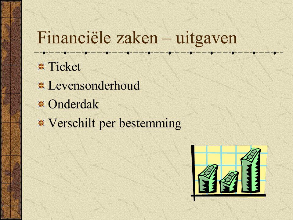 Financiële zaken – uitgaven