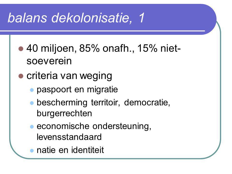 balans dekolonisatie, 1 40 miljoen, 85% onafh., 15% niet-soeverein