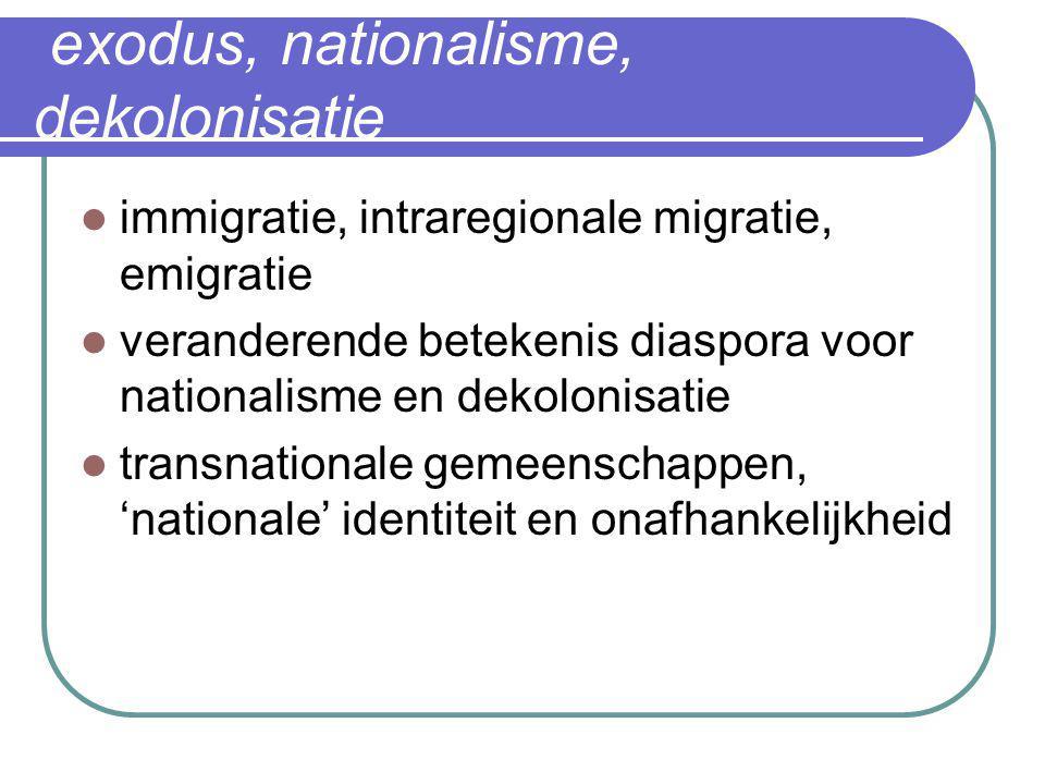 exodus, nationalisme, dekolonisatie