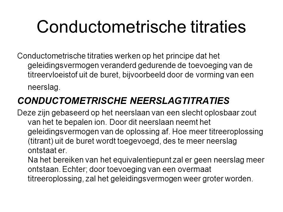 Conductometrische titraties