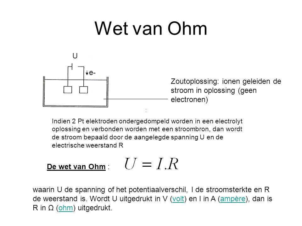 Wet van Ohm U. e- Zoutoplossing: ionen geleiden de stroom in oplossing (geen electronen) :