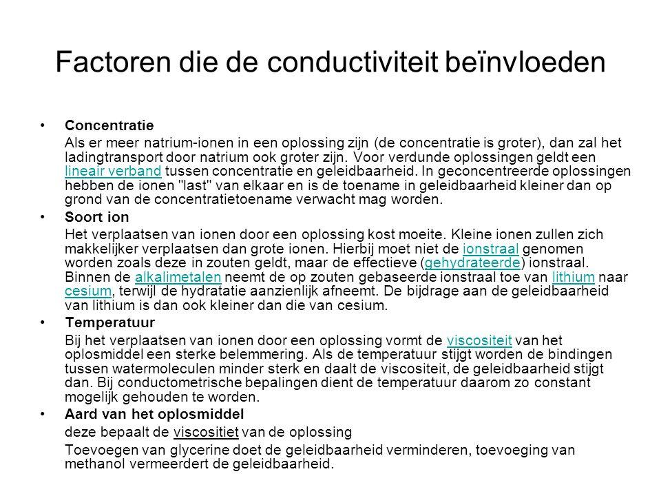 Factoren die de conductiviteit beïnvloeden