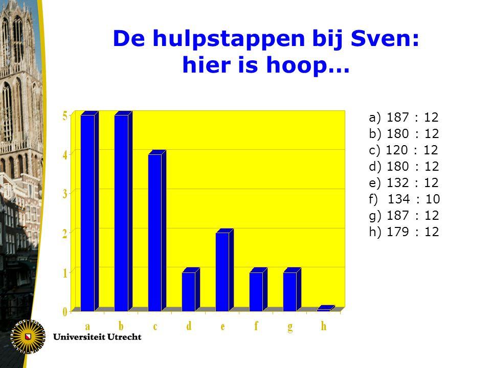 De hulpstappen bij Sven: hier is hoop…
