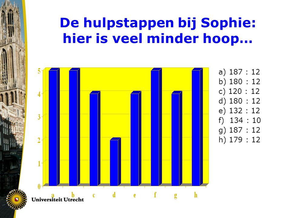 De hulpstappen bij Sophie: hier is veel minder hoop…