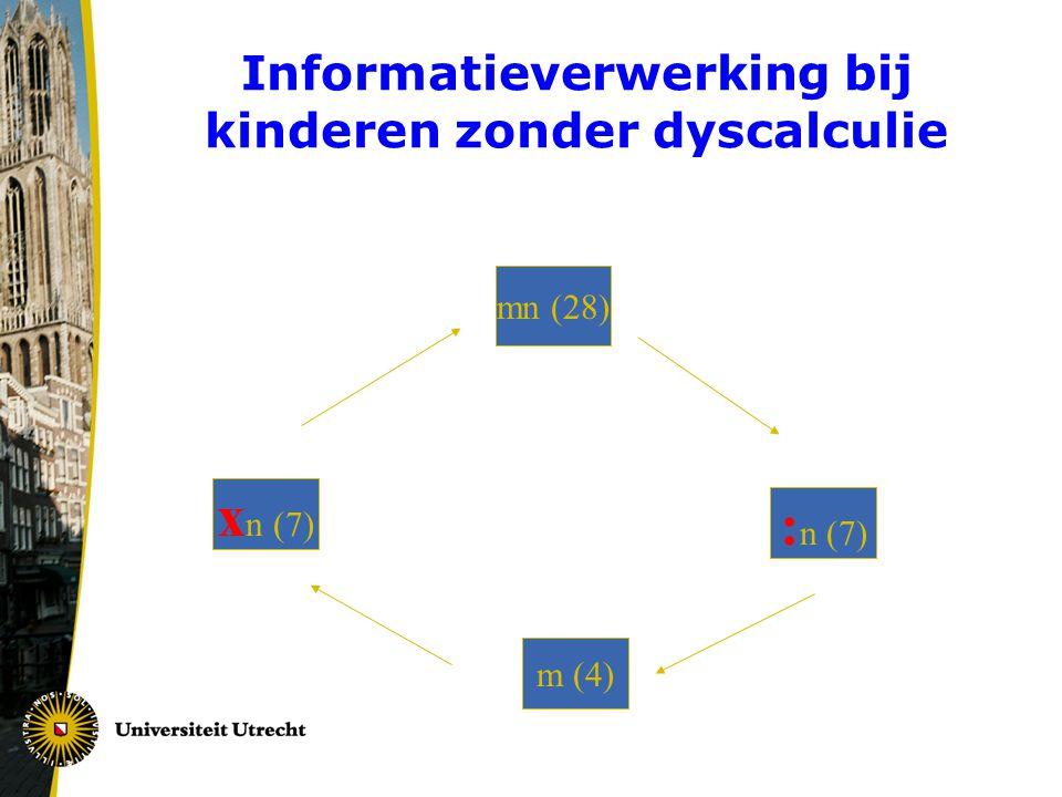 Informatieverwerking bij kinderen zonder dyscalculie