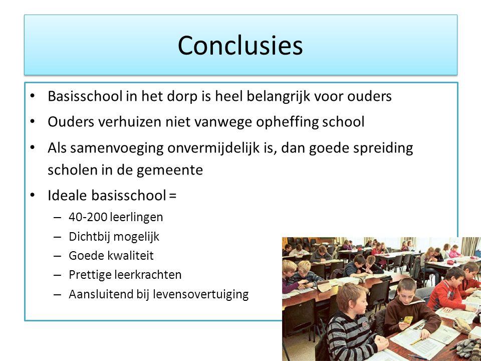 Conclusies Basisschool in het dorp is heel belangrijk voor ouders