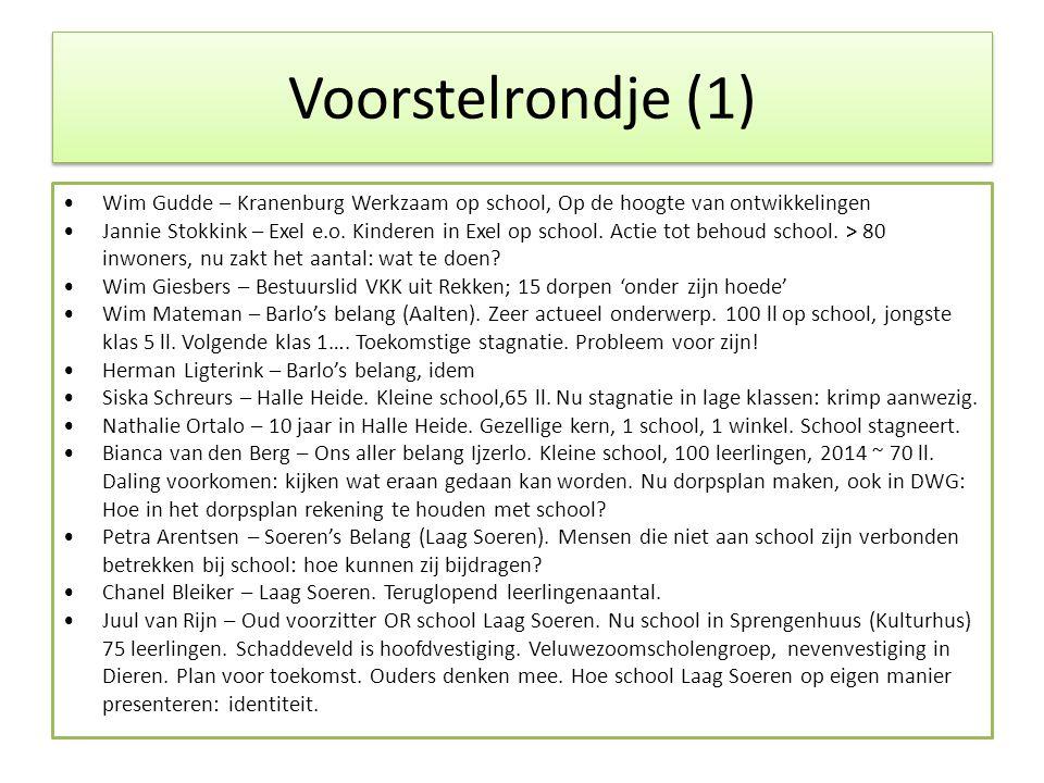 Voorstelrondje (1) Wim Gudde – Kranenburg Werkzaam op school, Op de hoogte van ontwikkelingen.
