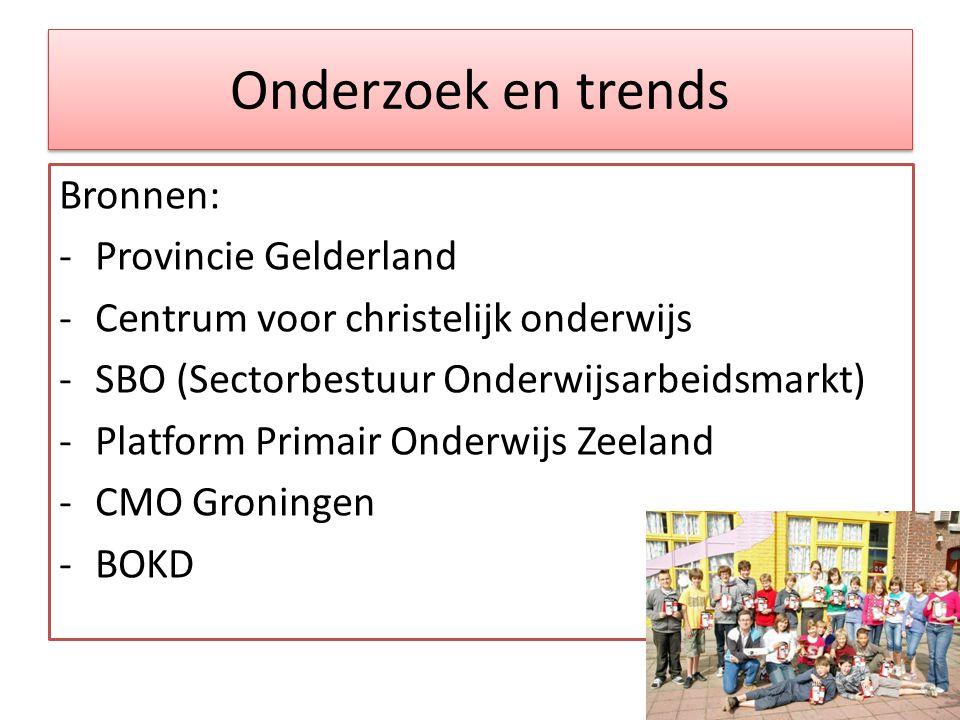 Onderzoek en trends Bronnen: Provincie Gelderland