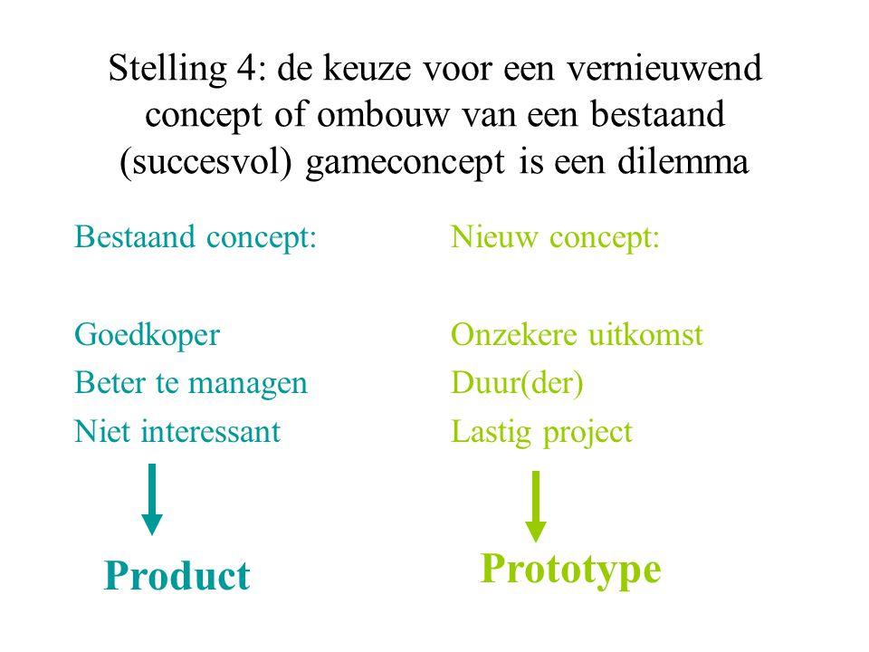 Stelling 4: de keuze voor een vernieuwend concept of ombouw van een bestaand (succesvol) gameconcept is een dilemma