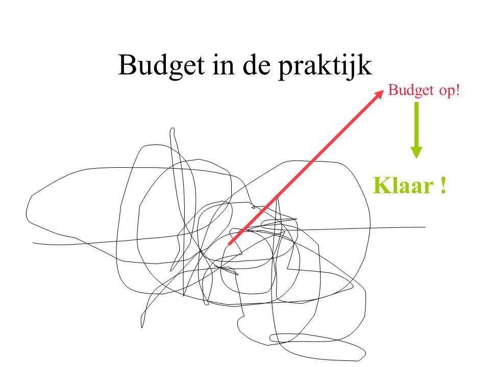 Budget in de praktijk Klaar ! Budget op!
