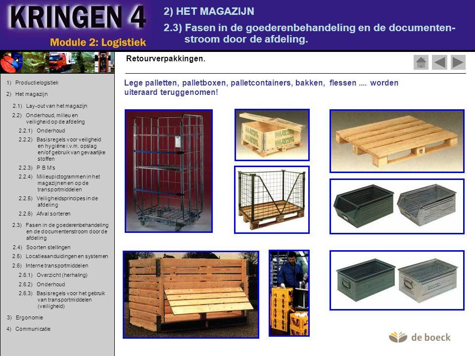 2.3) Fasen in de goederenbehandeling en de documenten-