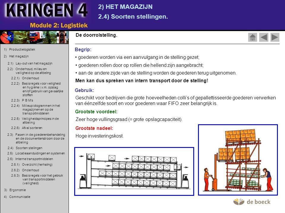 2) HET MAGAZIJN 2.4) Soorten stellingen. De doorrolstelling. Begrip: