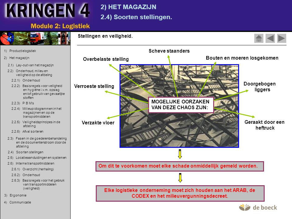 2) HET MAGAZIJN 2.4) Soorten stellingen. Stellingen en veiligheid.