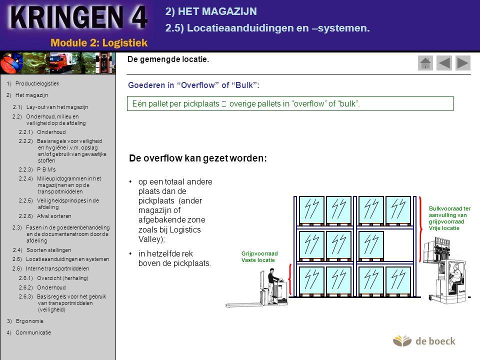 2.5) Locatieaanduidingen en –systemen.