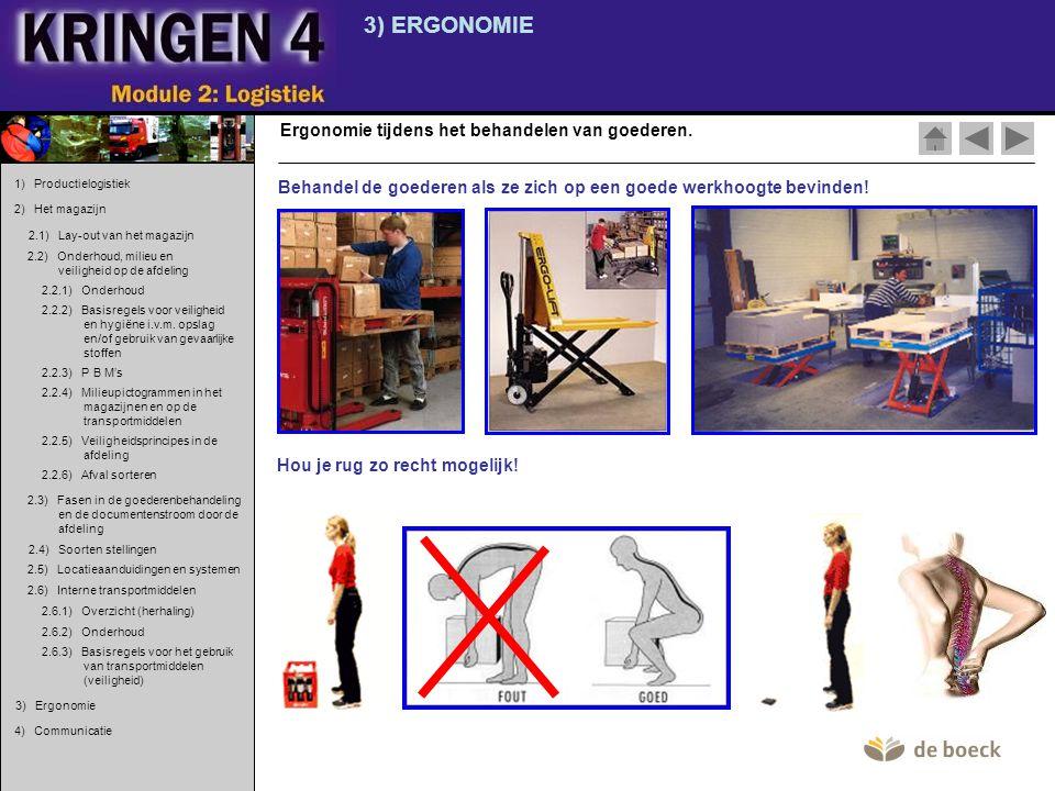 3) ERGONOMIE Ergonomie tijdens het behandelen van goederen.