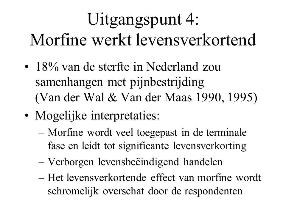 Uitgangspunt 4: Morfine werkt levensverkortend
