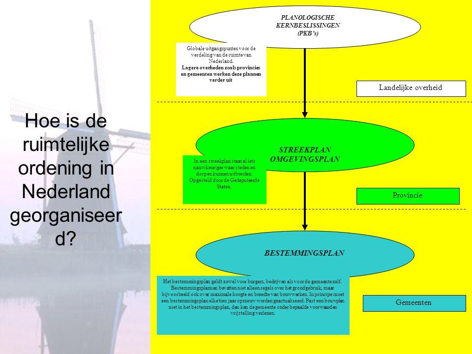 Hoe is de ruimtelijke ordening in Nederland georganiseerd