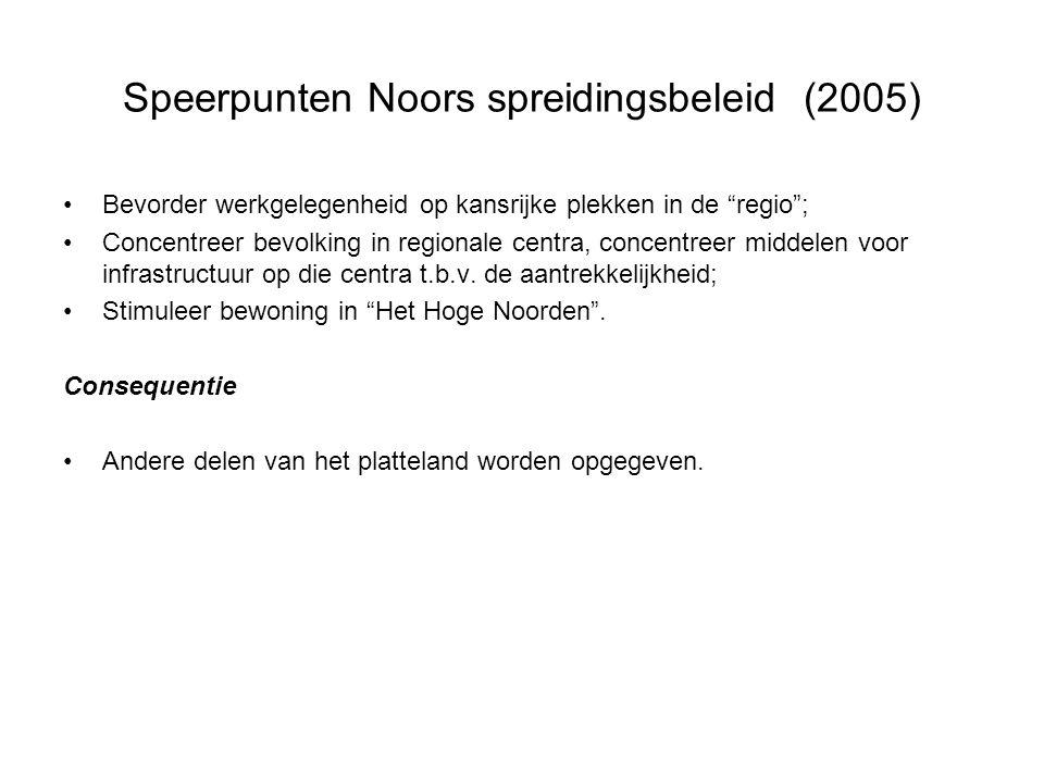 Speerpunten Noors spreidingsbeleid (2005)
