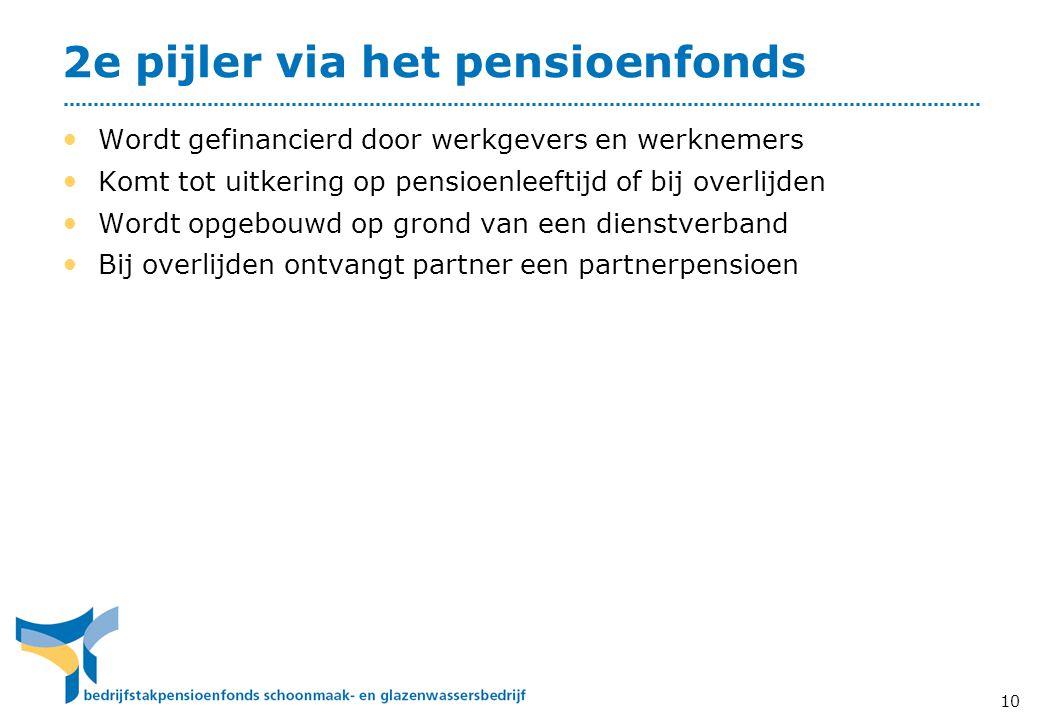 2e pijler via het pensioenfonds