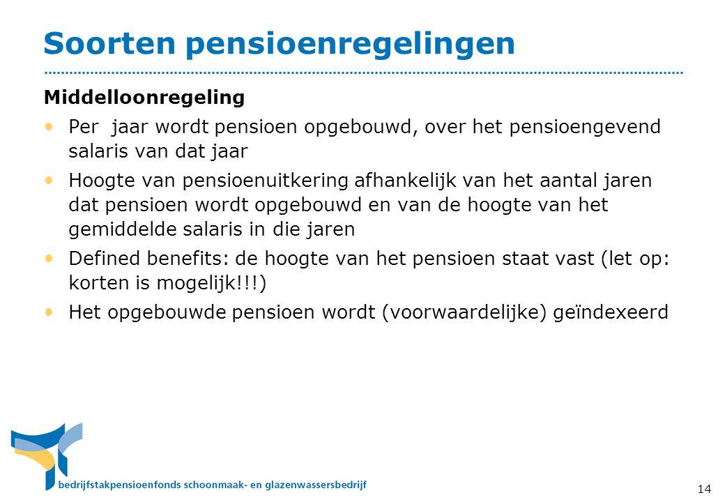 Soorten pensioenregelingen