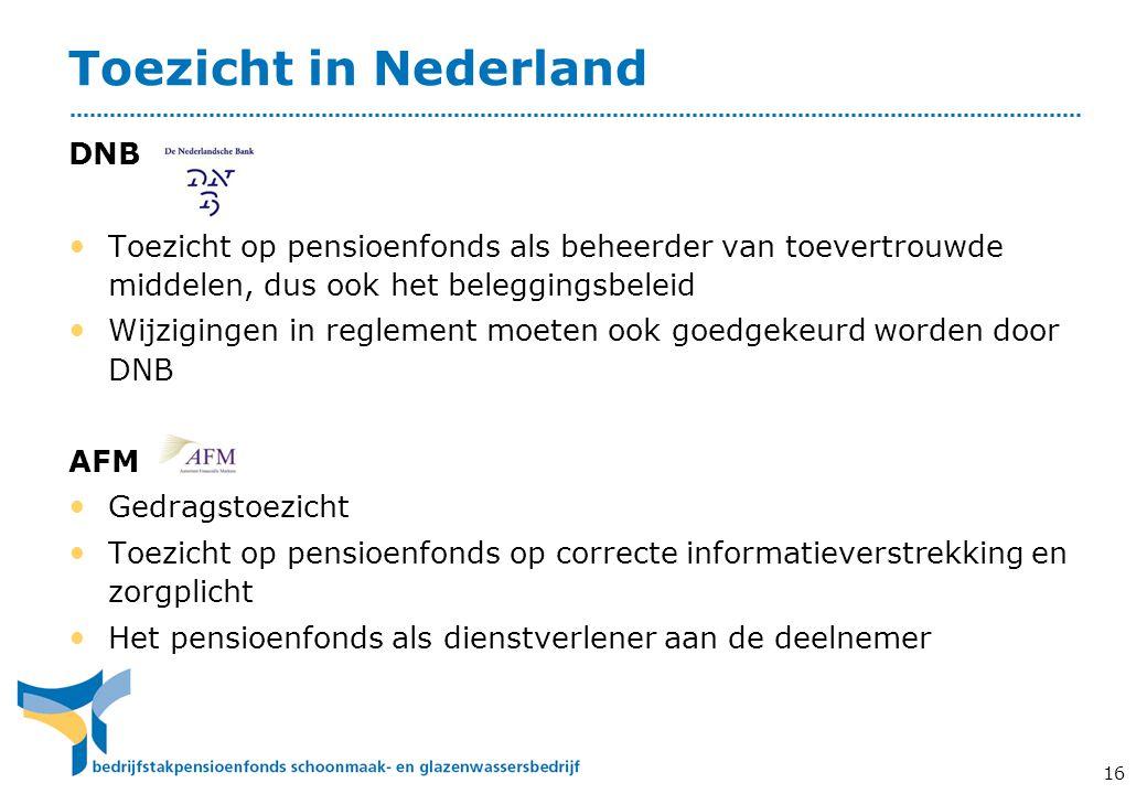 Toezicht in Nederland DNB