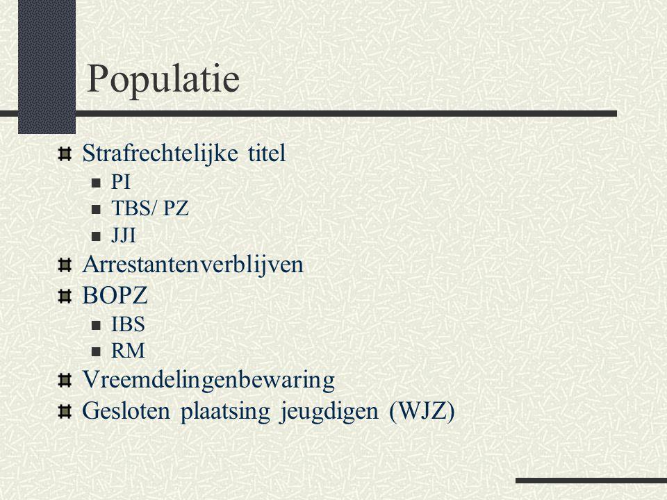Populatie Strafrechtelijke titel Arrestantenverblijven BOPZ