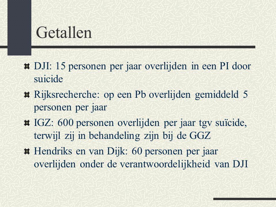 Getallen DJI: 15 personen per jaar overlijden in een PI door suicide
