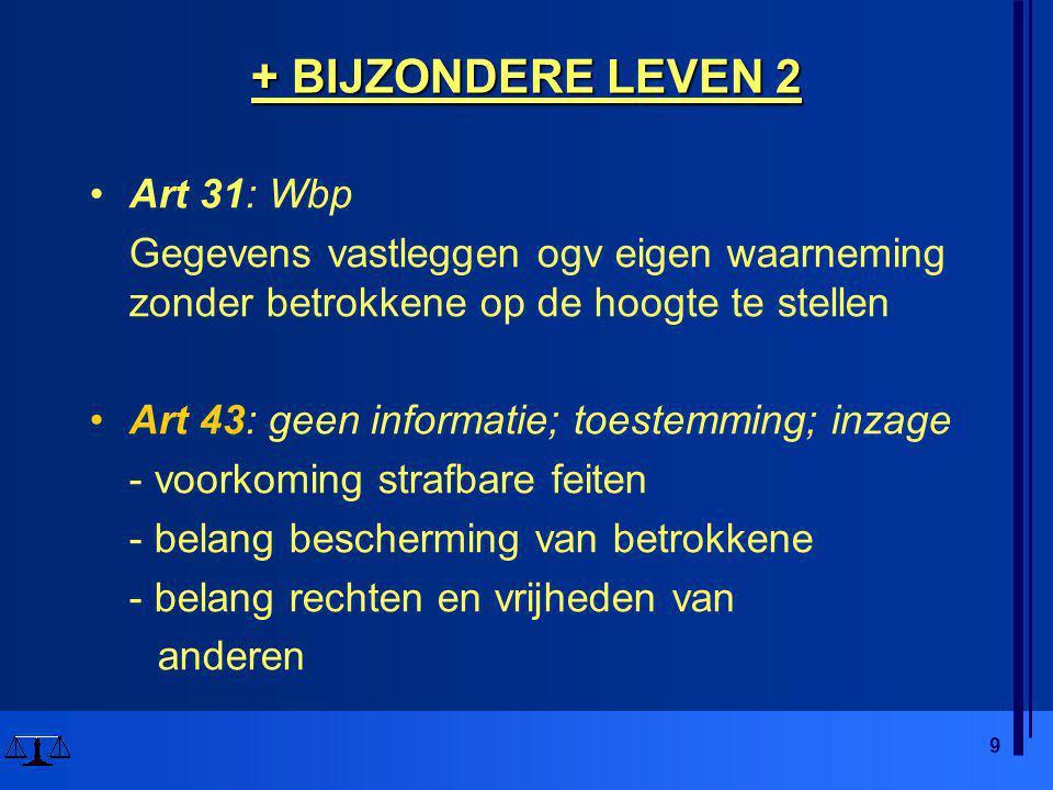 + BIJZONDERE LEVEN 2 Art 31: Wbp