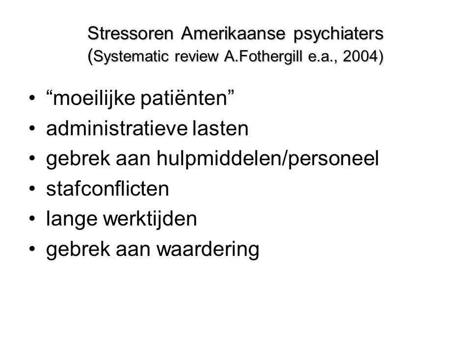 moeilijke patiënten administratieve lasten