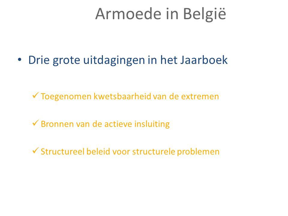 Armoede in België Drie grote uitdagingen in het Jaarboek