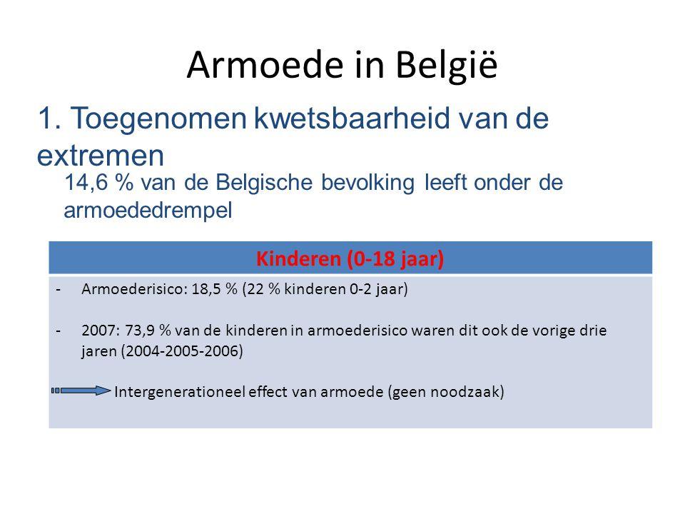 Armoede in België 1. Toegenomen kwetsbaarheid van de extremen