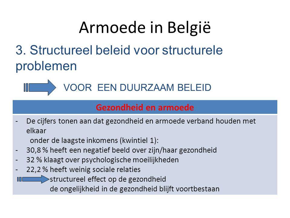 Armoede in België 3. Structureel beleid voor structurele problemen