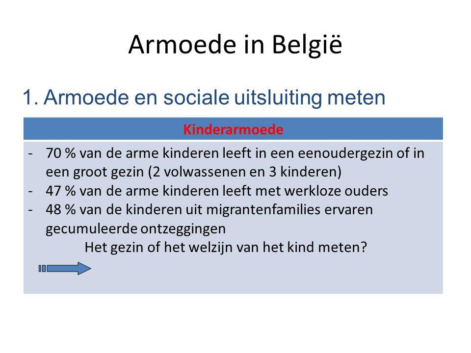 Armoede in België 1. Armoede en sociale uitsluiting meten