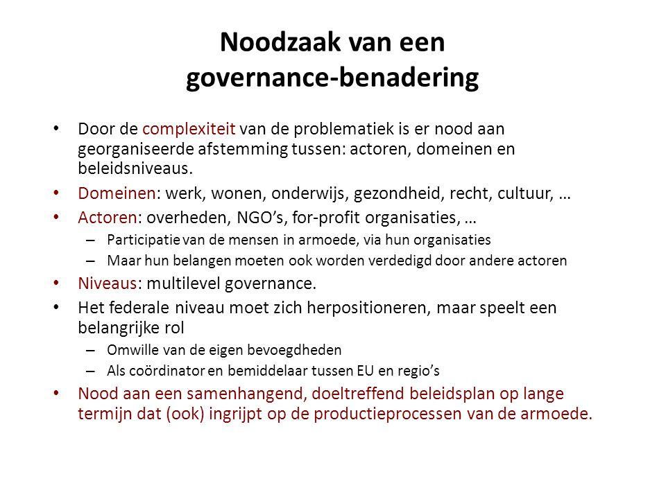 Noodzaak van een governance-benadering