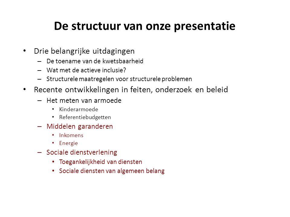 De structuur van onze presentatie