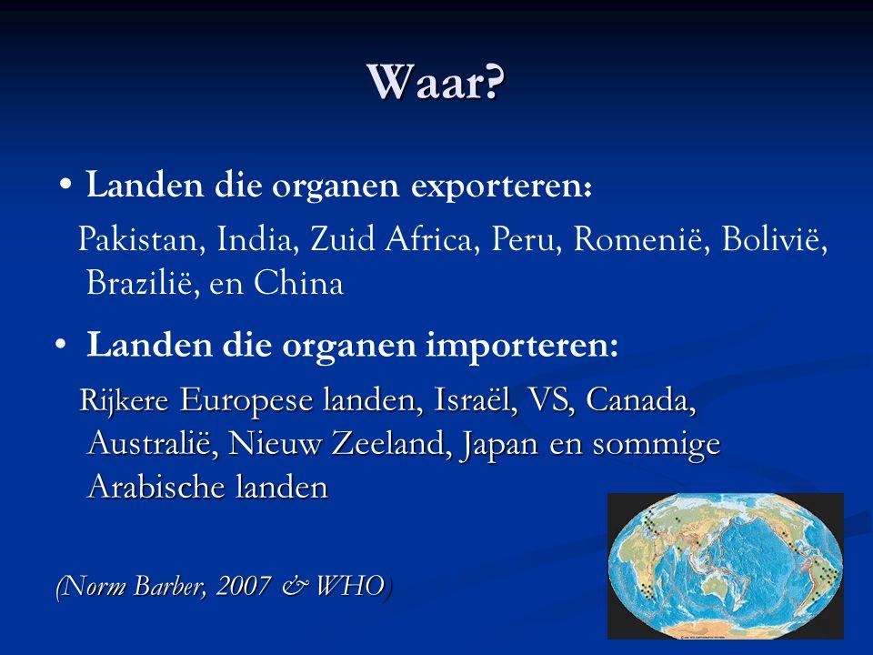 Waar Landen die organen exporteren: Landen die organen importeren: