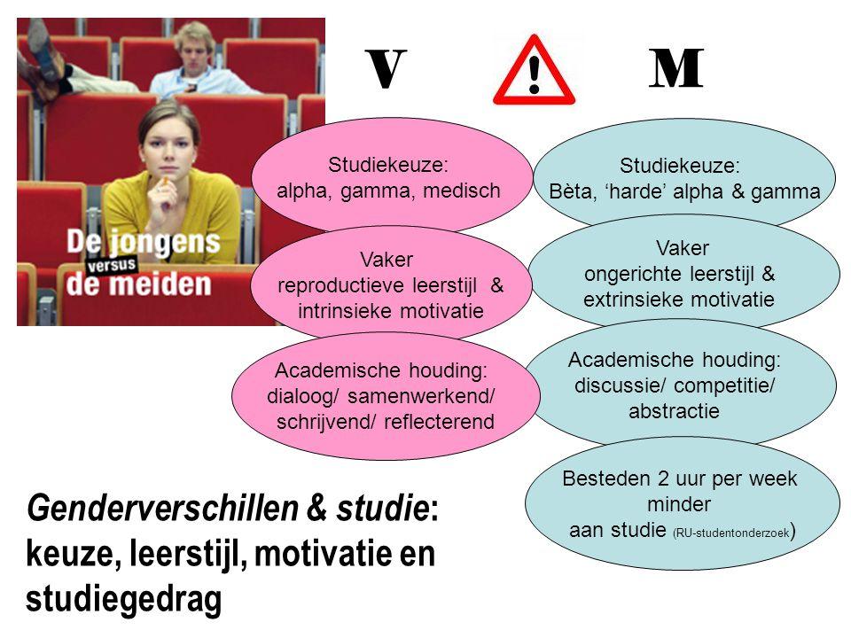 V M. Studiekeuze: alpha, gamma, medisch. Studiekeuze: Bèta, 'harde' alpha & gamma. Vaker. ongerichte leerstijl &