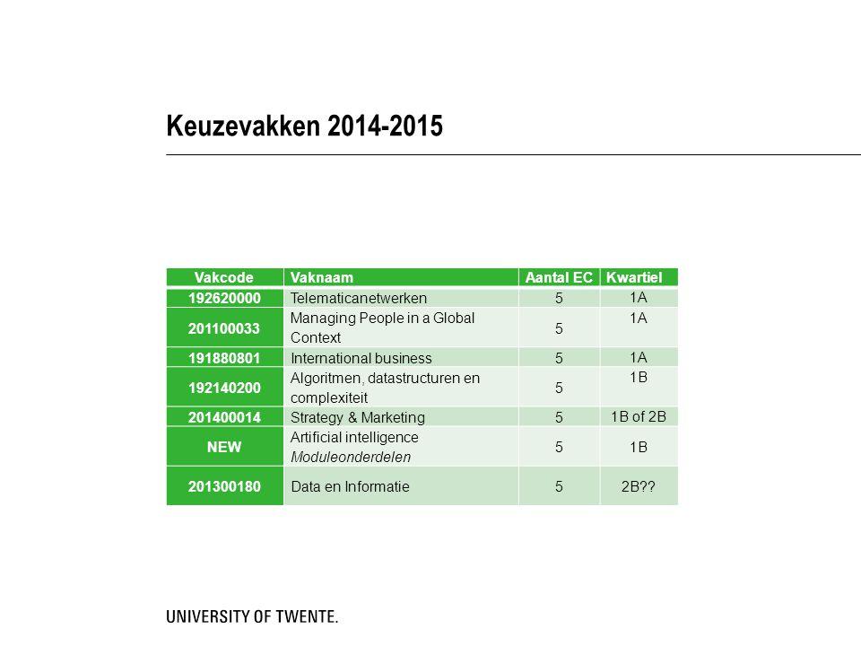Keuzevakken 2014-2015 Vakcode Vaknaam Aantal EC Kwartiel 192620000