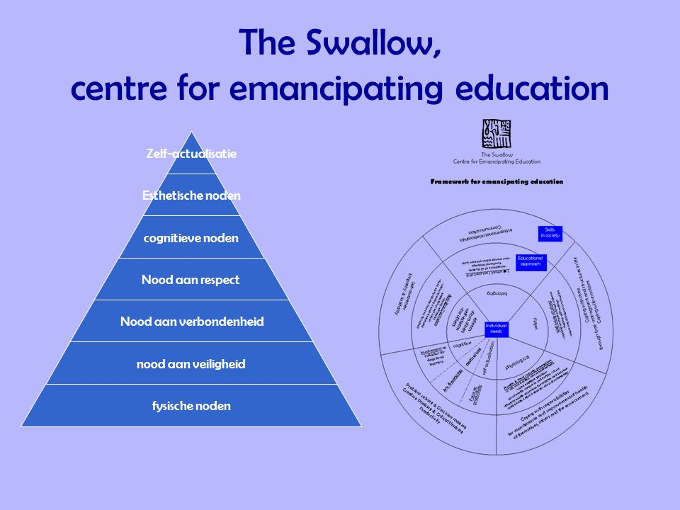The Swallow, centre for emancipating education