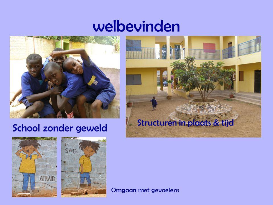 welbevinden School zonder geweld Structuren in plaats & tijd