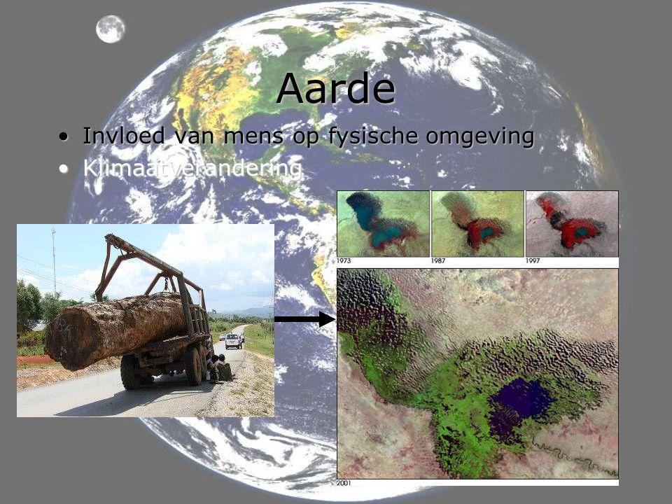 Aarde Invloed van mens op fysische omgeving Klimaatverandering