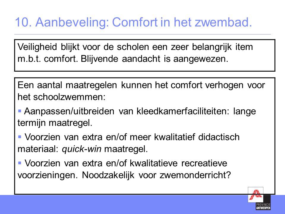 10. Aanbeveling: Comfort in het zwembad.