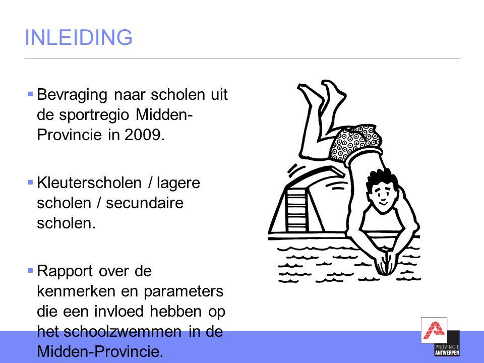 INLEIDING Bevraging naar scholen uit de sportregio Midden-Provincie in 2009. Kleuterscholen / lagere scholen / secundaire scholen.