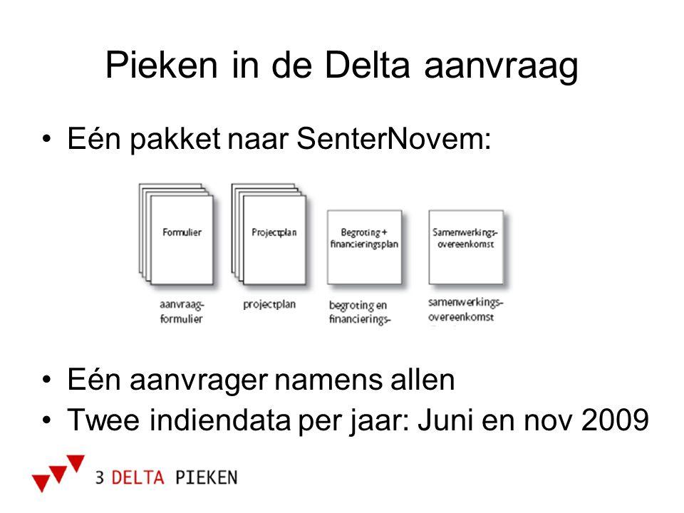 Pieken in de Delta aanvraag