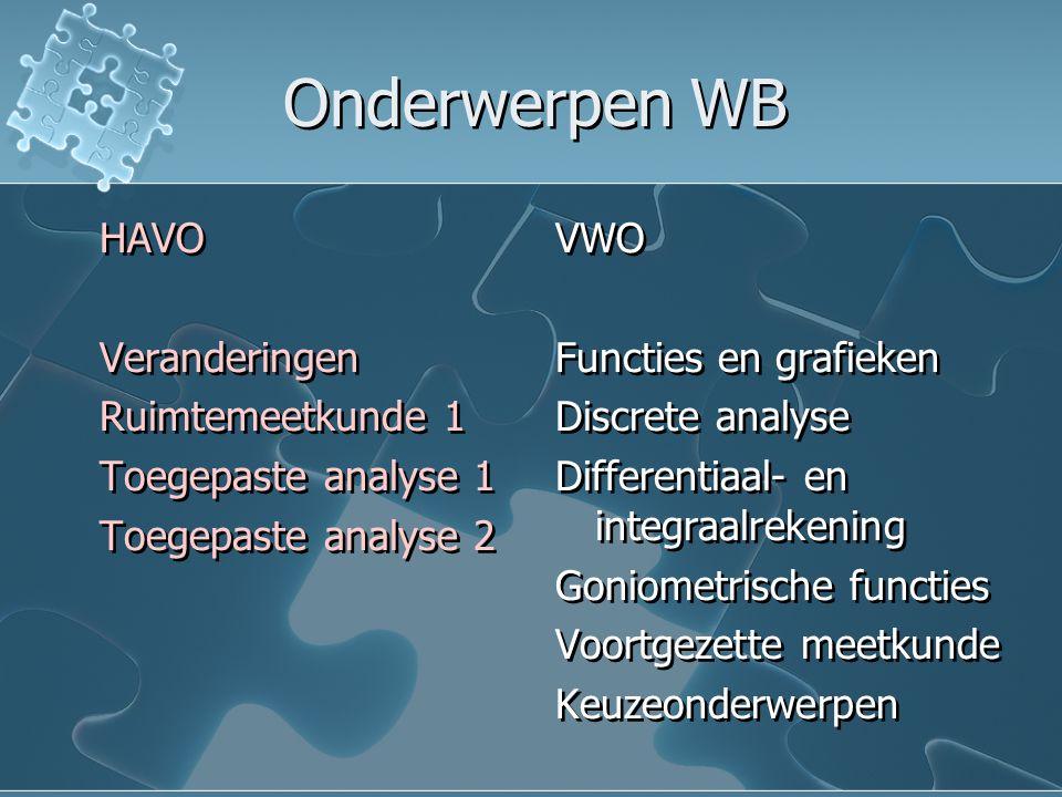 Onderwerpen WB HAVO Veranderingen Ruimtemeetkunde 1