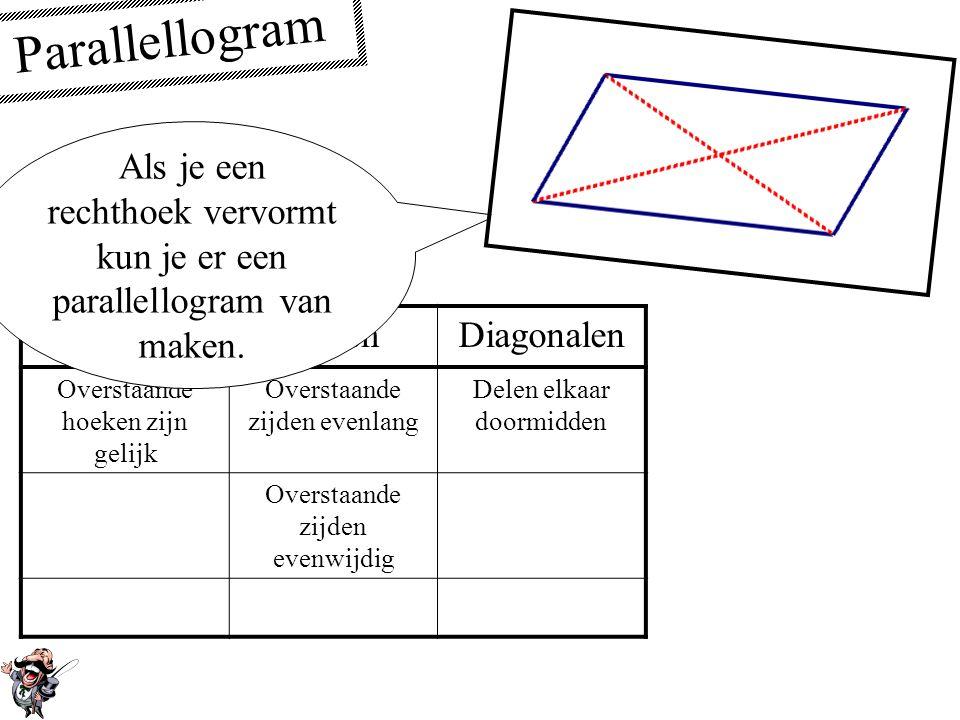 Parallellogram Als je een rechthoek vervormt kun je er een parallellogram van maken. Hoeken. Zijden.