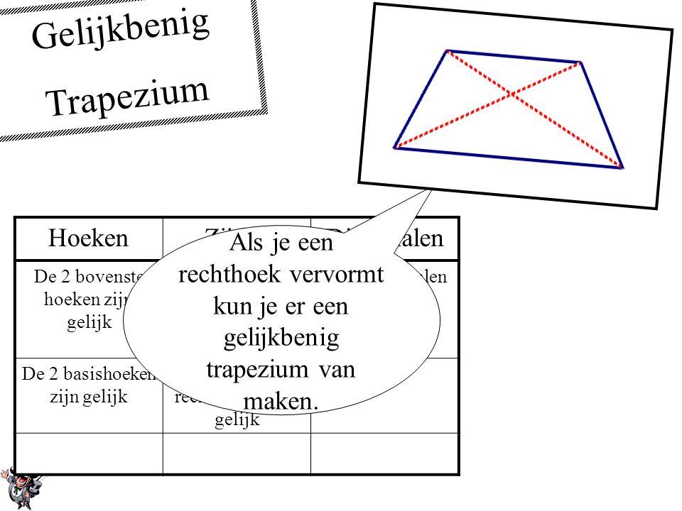 Gelijkbenig Trapezium Hoeken Zijden Diagonalen